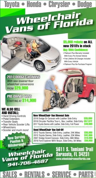 Sales, Rentals, Service, Parts