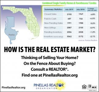 HOW IS THE REAL ESTATE MARKET?